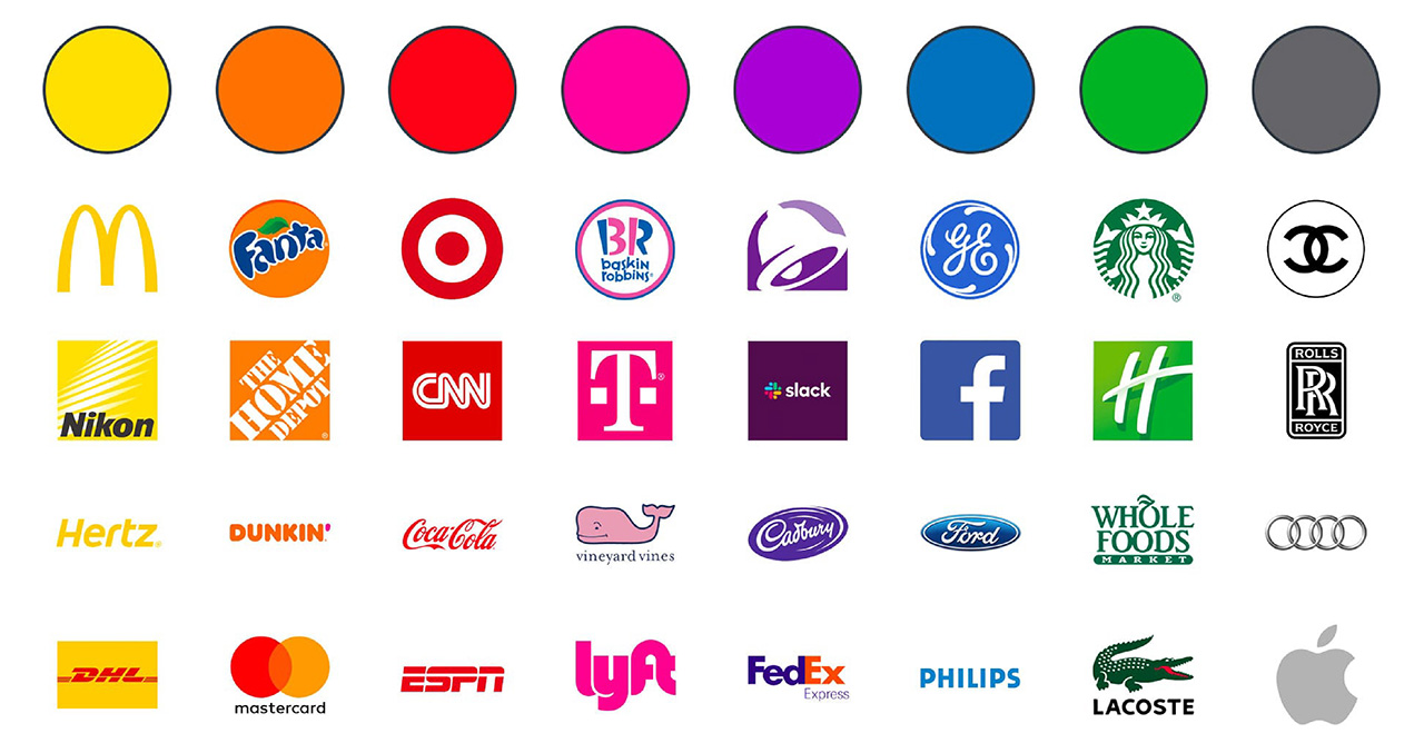 Colours of global brands